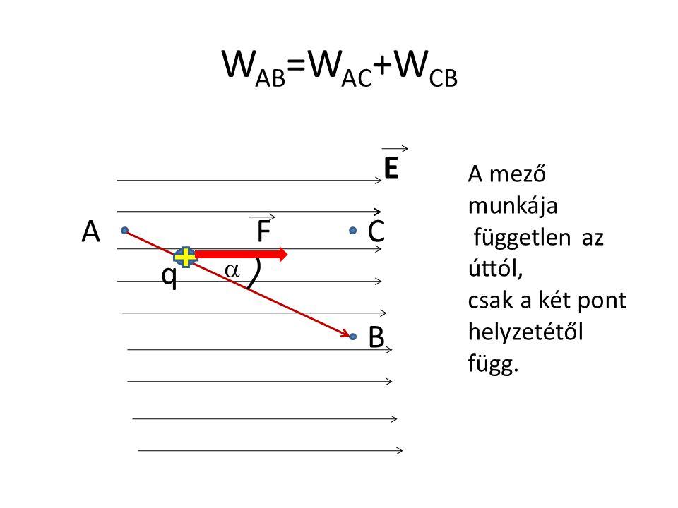 WAB=WAC+WCB E A F C q B A mező munkája független az úttól,