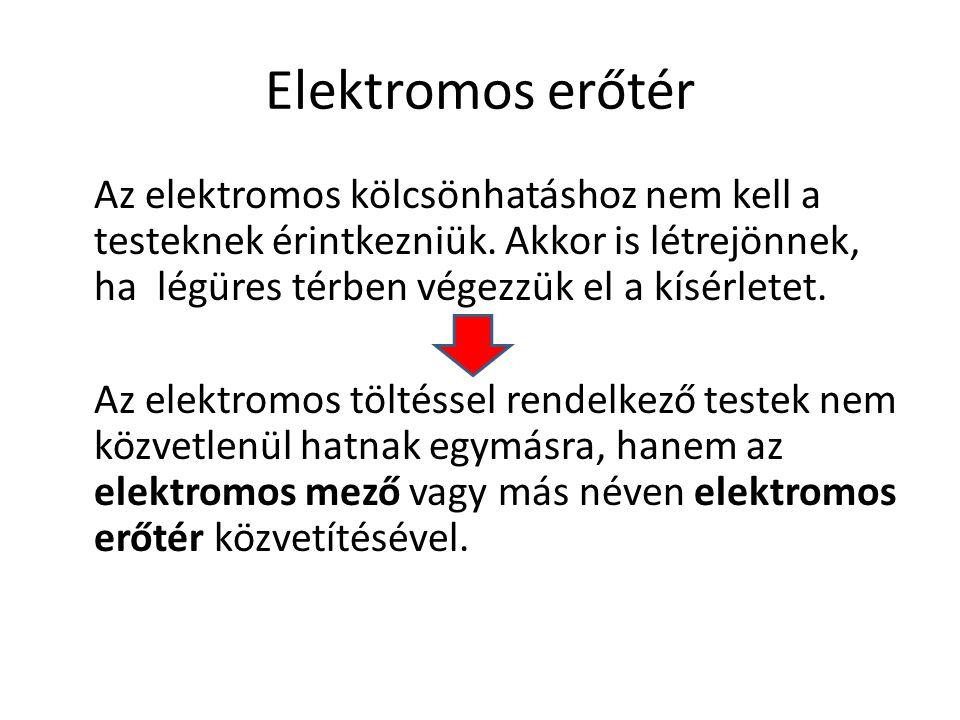 Elektromos erőtér