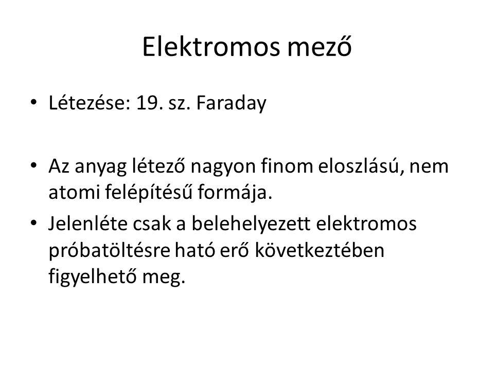 Elektromos mező Létezése: 19. sz. Faraday