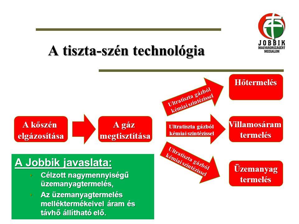 A tiszta-szén technológia