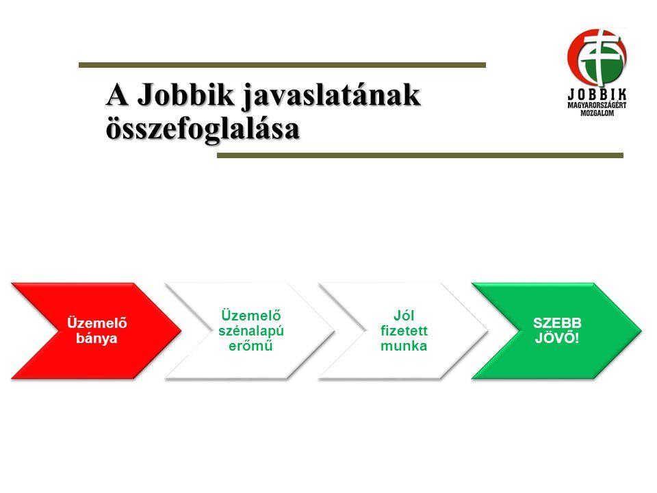 A Jobbik javaslatának összefoglalása