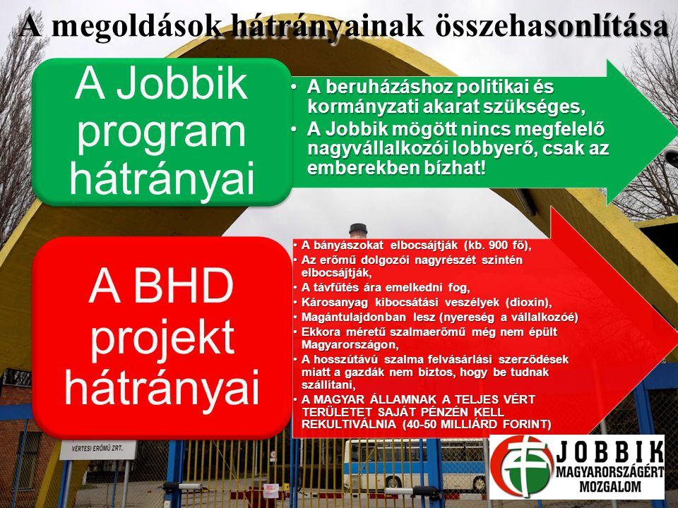 A BHD projekt hátrányai