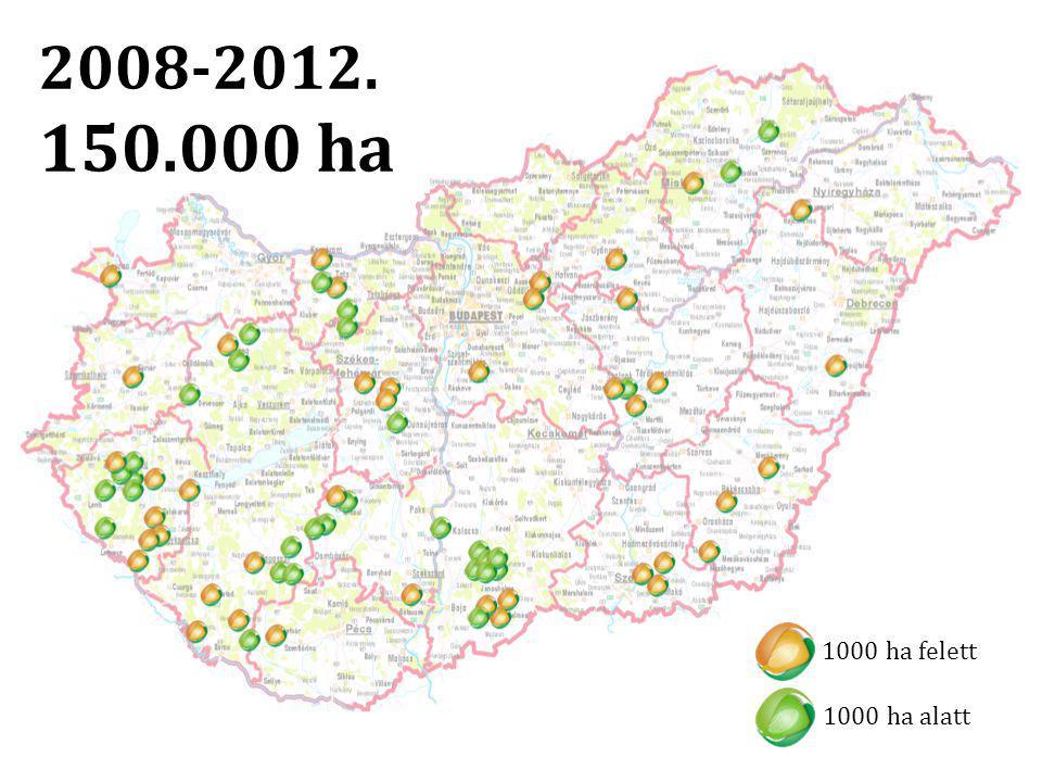 2008-2012. 150.000 ha 1000 ha felett 1000 ha alatt