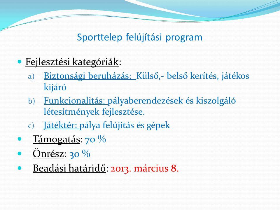 Sporttelep felújítási program