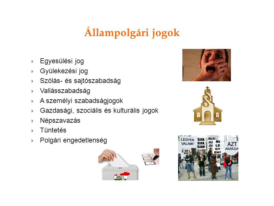 Állampolgári jogok Egyesülési jog Gyülekezési jog