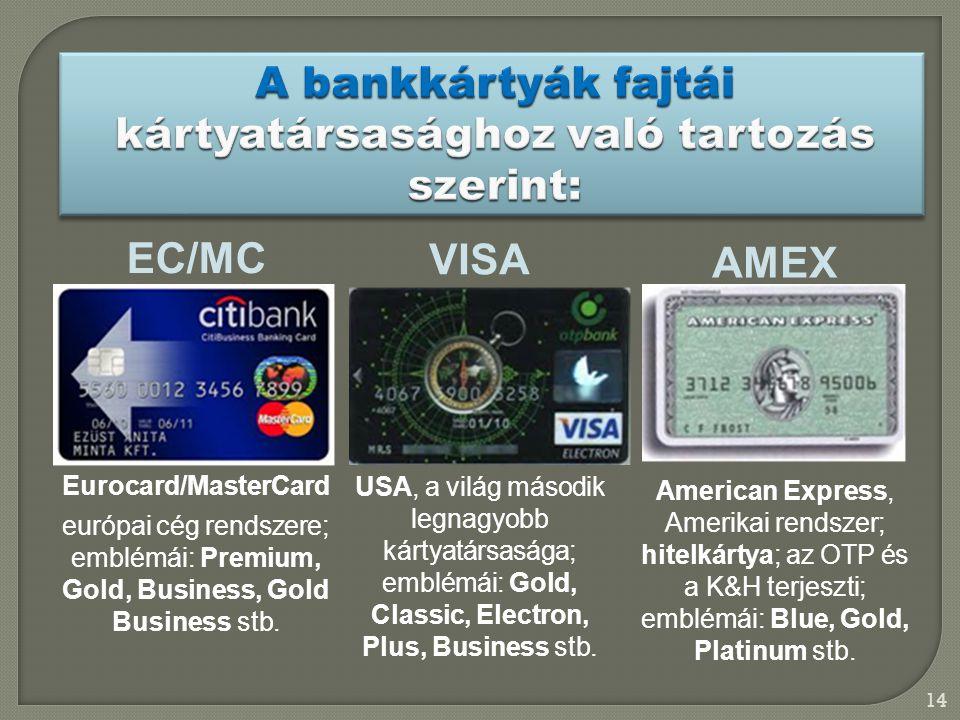 A bankkártyák fajtái kártyatársasághoz való tartozás szerint: