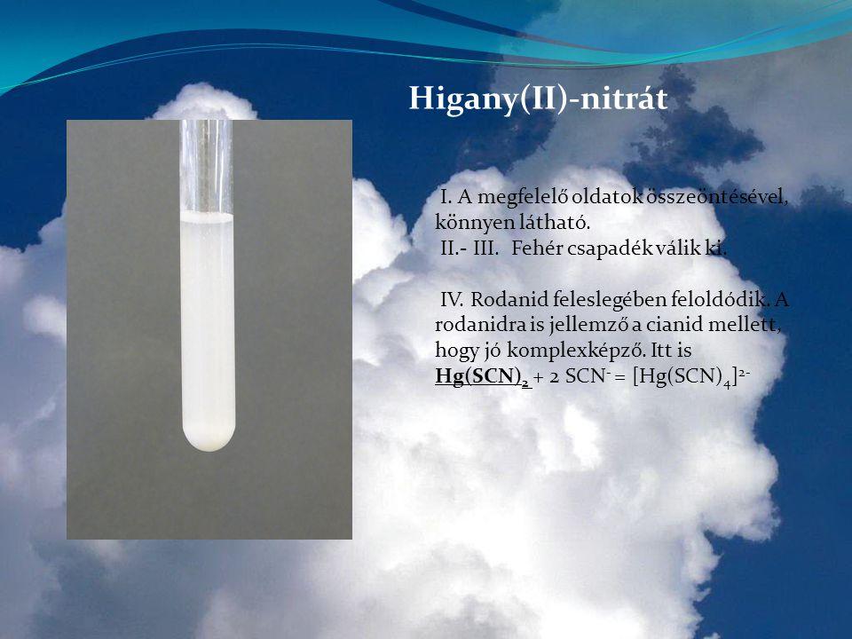 Higany(II)-nitrát I. A megfelelő oldatok összeöntésével, könnyen látható. II.- III. Fehér csapadék válik ki.