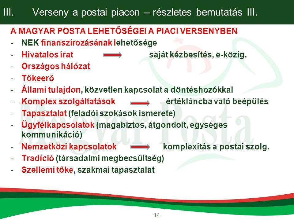 III. Verseny a postai piacon – részletes bemutatás III.