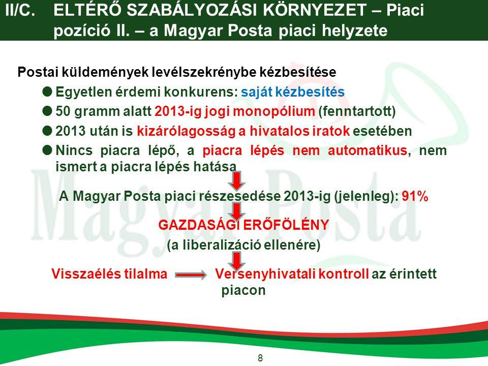 II/C. ELTÉRŐ SZABÁLYOZÁSI KÖRNYEZET – Piaci pozíció II