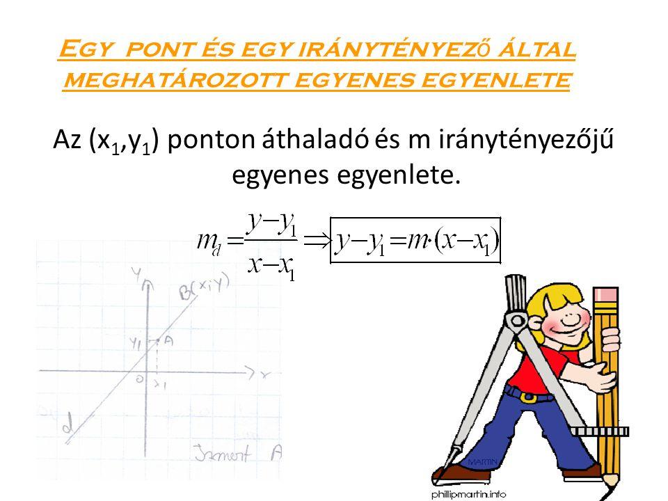 Egy pont és egy iránytényező által meghatározott egyenes egyenlete