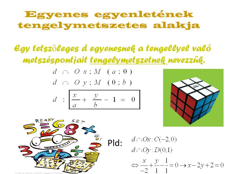 Egyenes egyenletének tengelymetszetes alakja