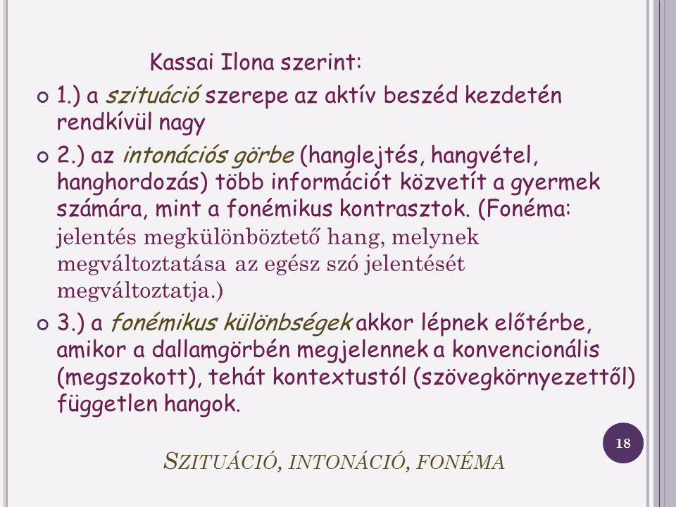 Szituáció, intonáció, fonéma