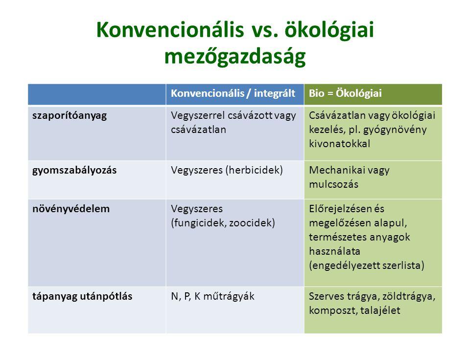 Konvencionális vs. ökológiai mezőgazdaság