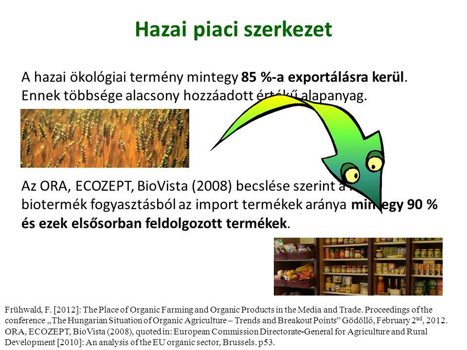 Hazai piaci szerkezet A hazai ökológiai termény mintegy 85 %-a exportálásra kerül. Ennek többsége alacsony hozzáadott értékű alapanyag.