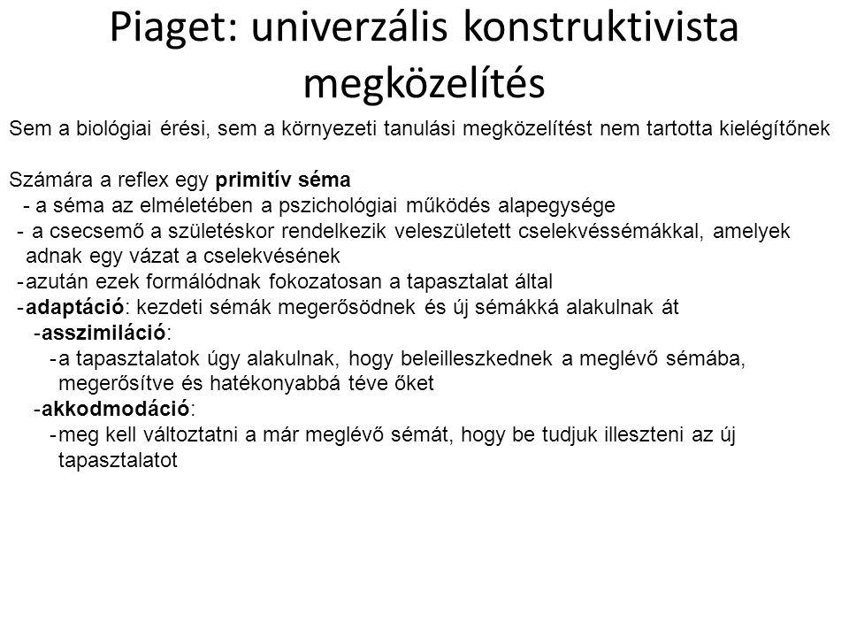 Piaget: univerzális konstruktivista megközelítés