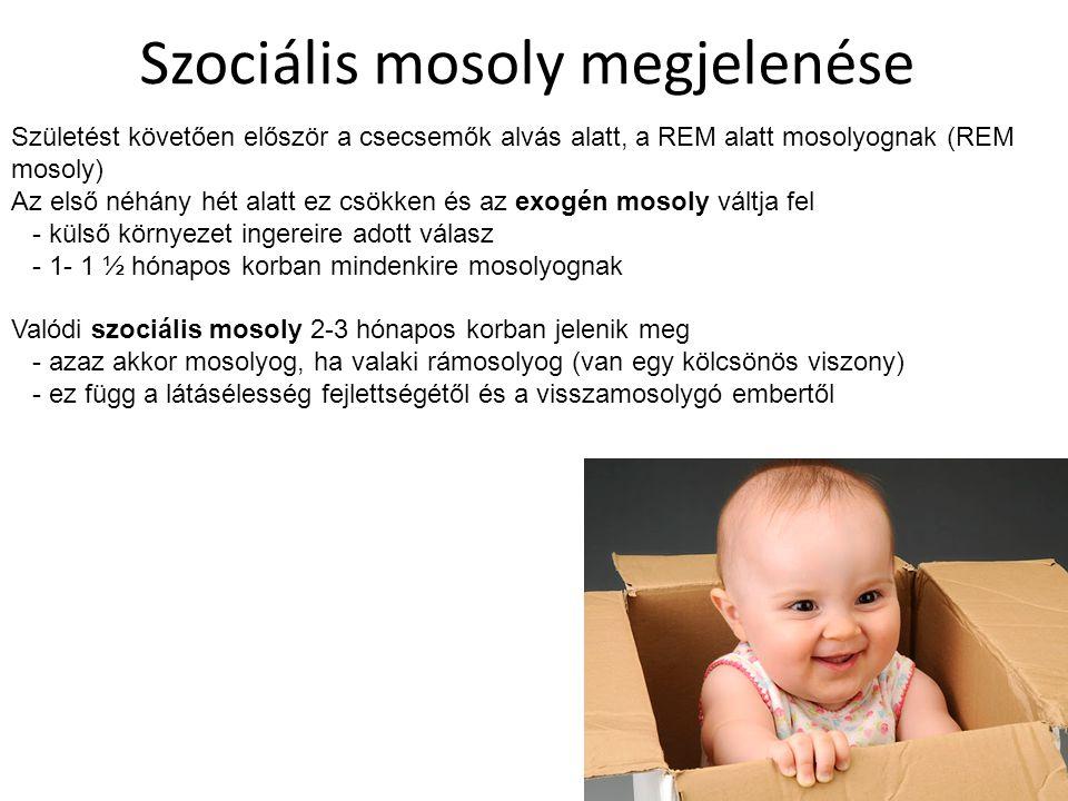 Szociális mosoly megjelenése