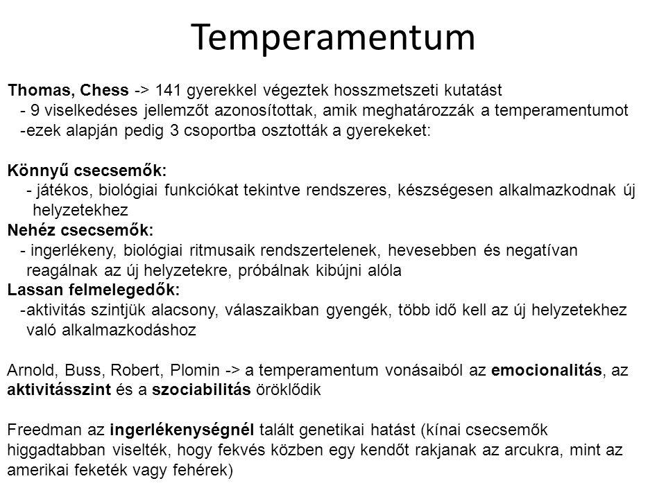 Temperamentum Thomas, Chess -> 141 gyerekkel végeztek hosszmetszeti kutatást.