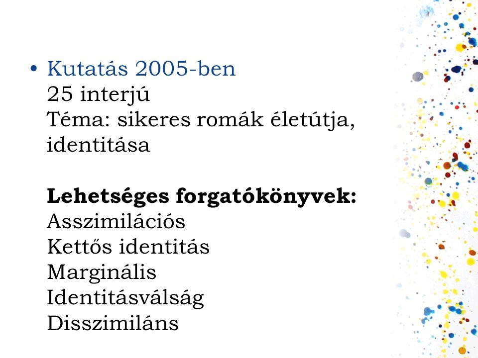 Kutatás 2005-ben 25 interjú Téma: sikeres romák életútja, identitása Lehetséges forgatókönyvek: Asszimilációs Kettős identitás Marginális Identitásválság Disszimiláns