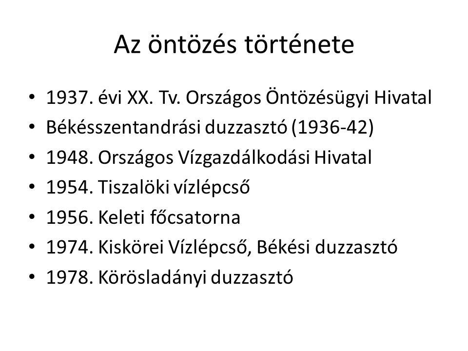 Az öntözés története 1937. évi XX. Tv. Országos Öntözésügyi Hivatal