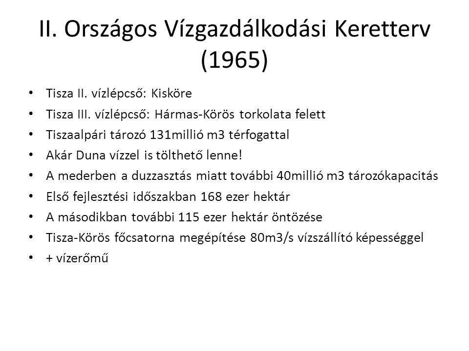 II. Országos Vízgazdálkodási Keretterv (1965)