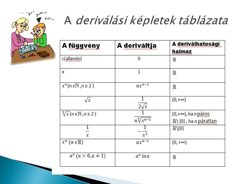 A deriválási képletek táblázata