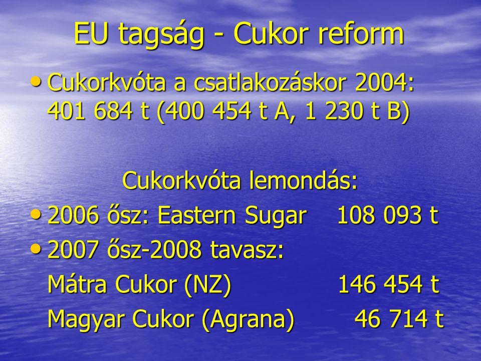 EU tagság - Cukor reform