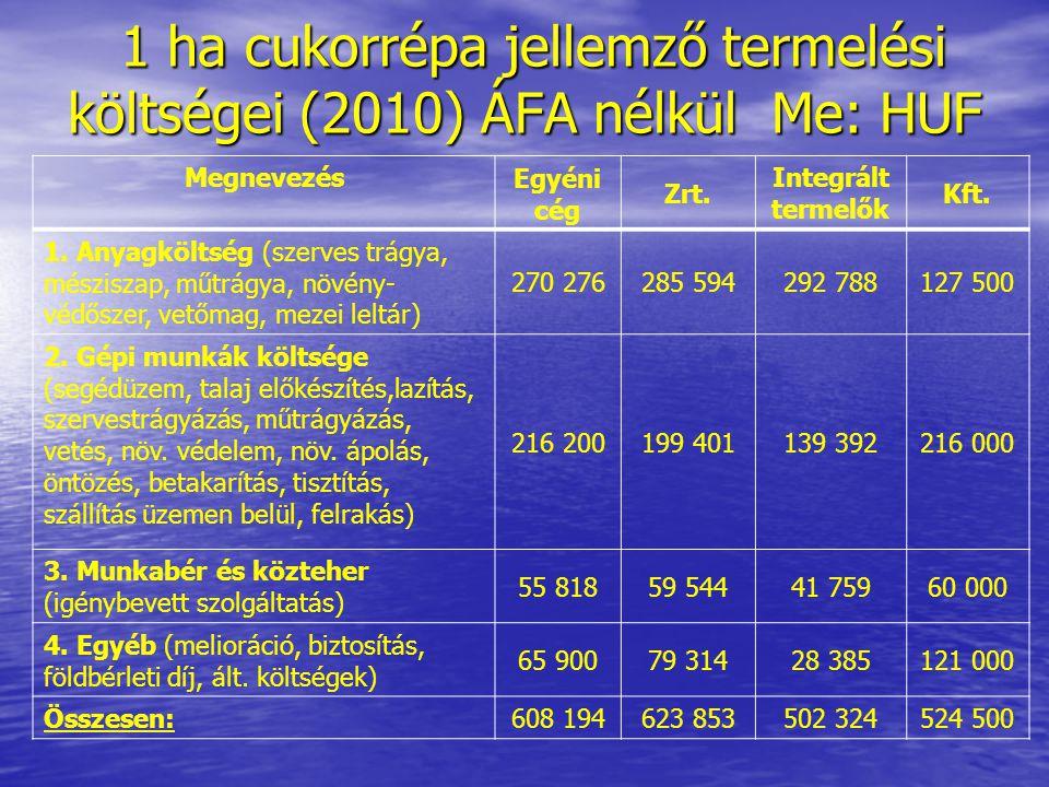 1 ha cukorrépa jellemző termelési költségei (2010) ÁFA nélkül Me: HUF