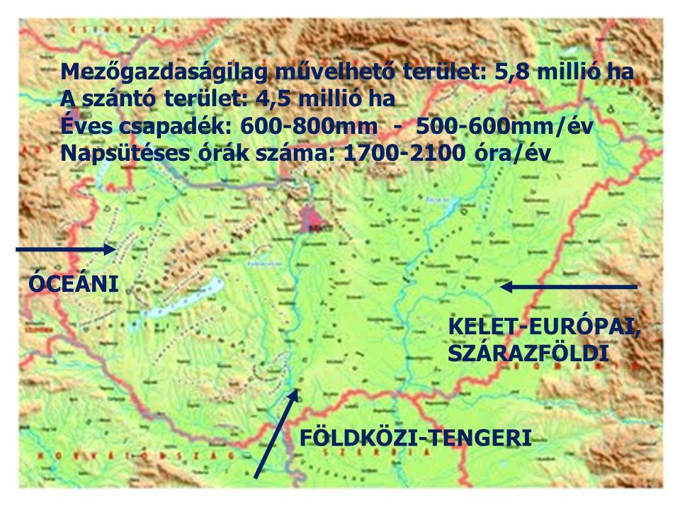 Mezőgazdaságilag művelhető terület: 5,8 millió ha