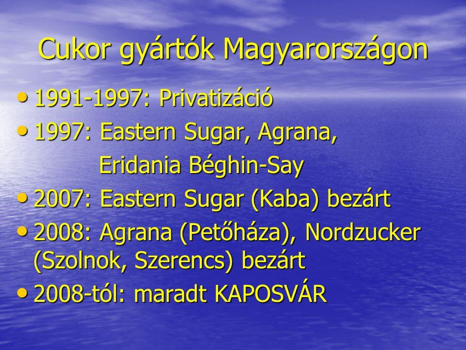 Cukor gyártók Magyarországon