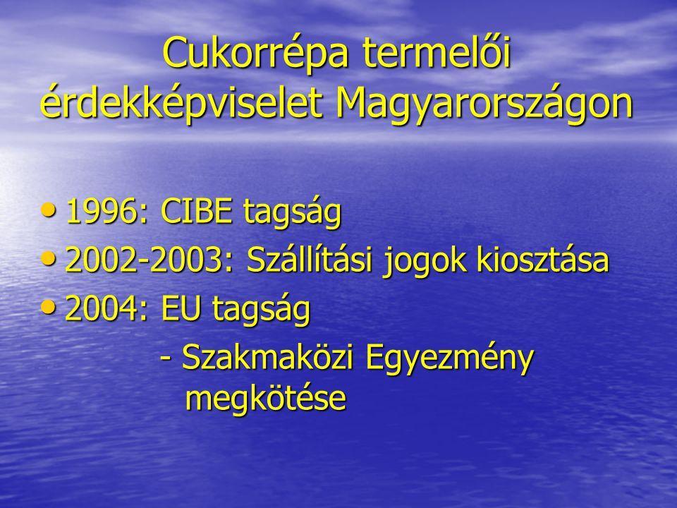 Cukorrépa termelői érdekképviselet Magyarországon