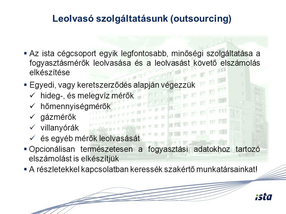 Leolvasó szolgáltatásunk (outsourcing)