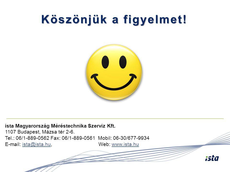 Köszönjük a figyelmet! ista Magyarország Méréstechnika Szerviz Kft.
