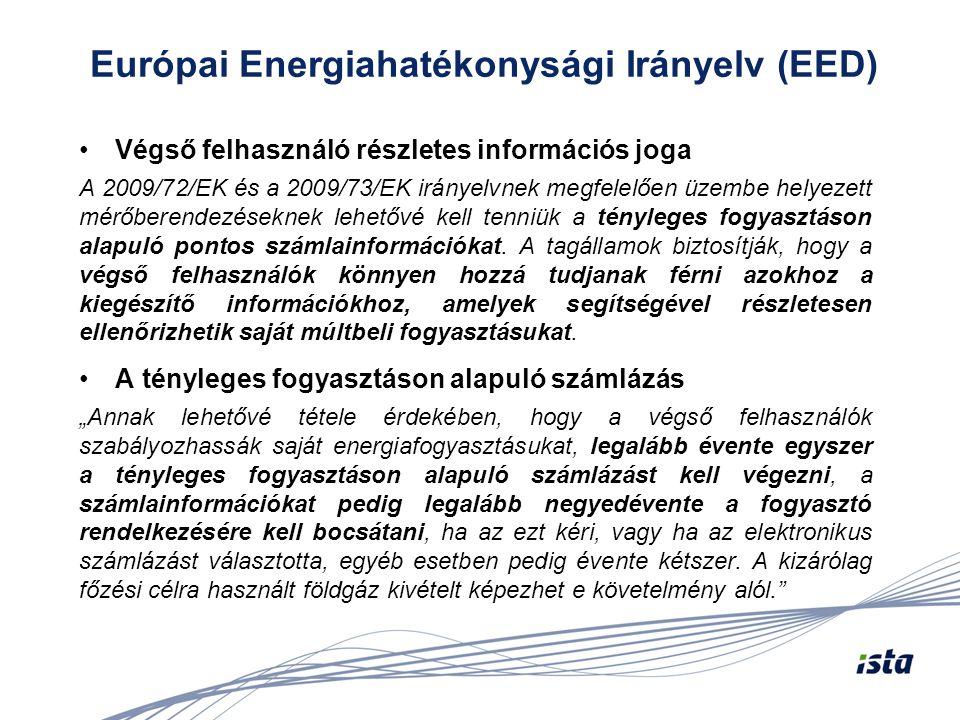Európai Energiahatékonysági Irányelv (EED)