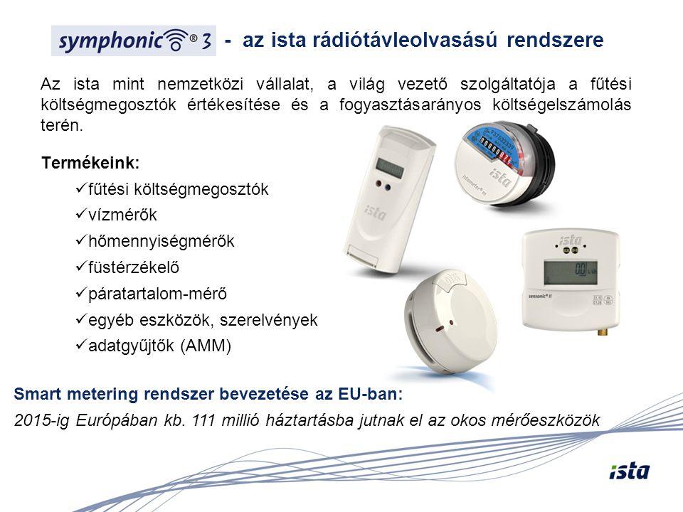 - az ista rádiótávleolvasású rendszere