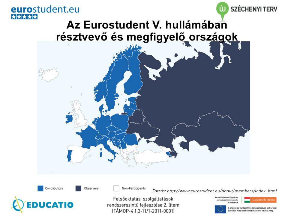 Az Eurostudent V. hullámában résztvevő és megfigyelő országok