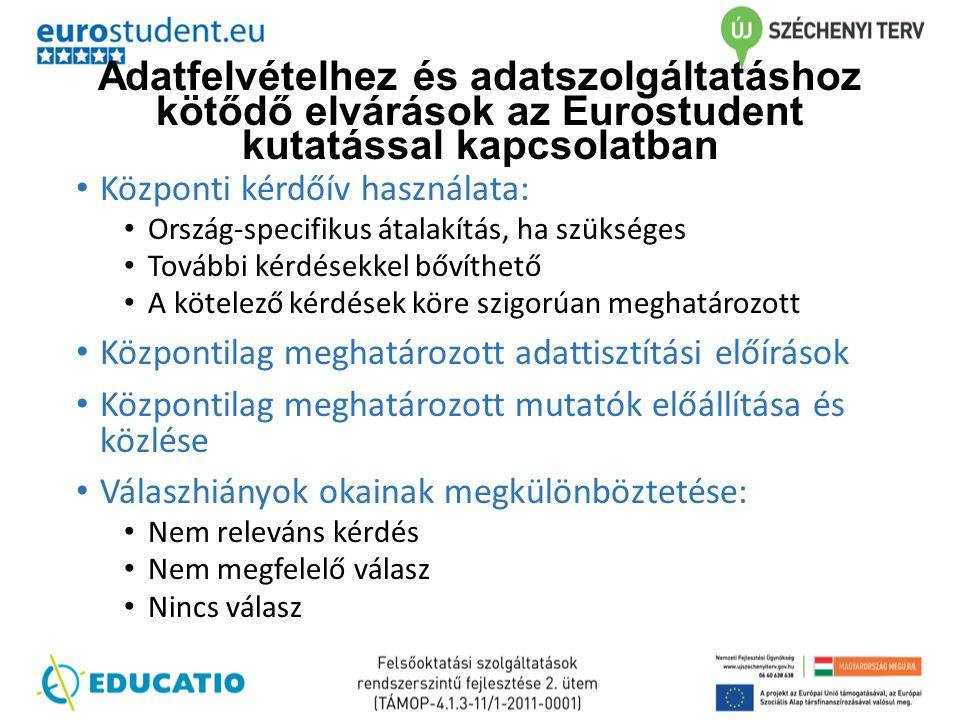 Adatfelvételhez és adatszolgáltatáshoz kötődő elvárások az Eurostudent kutatással kapcsolatban