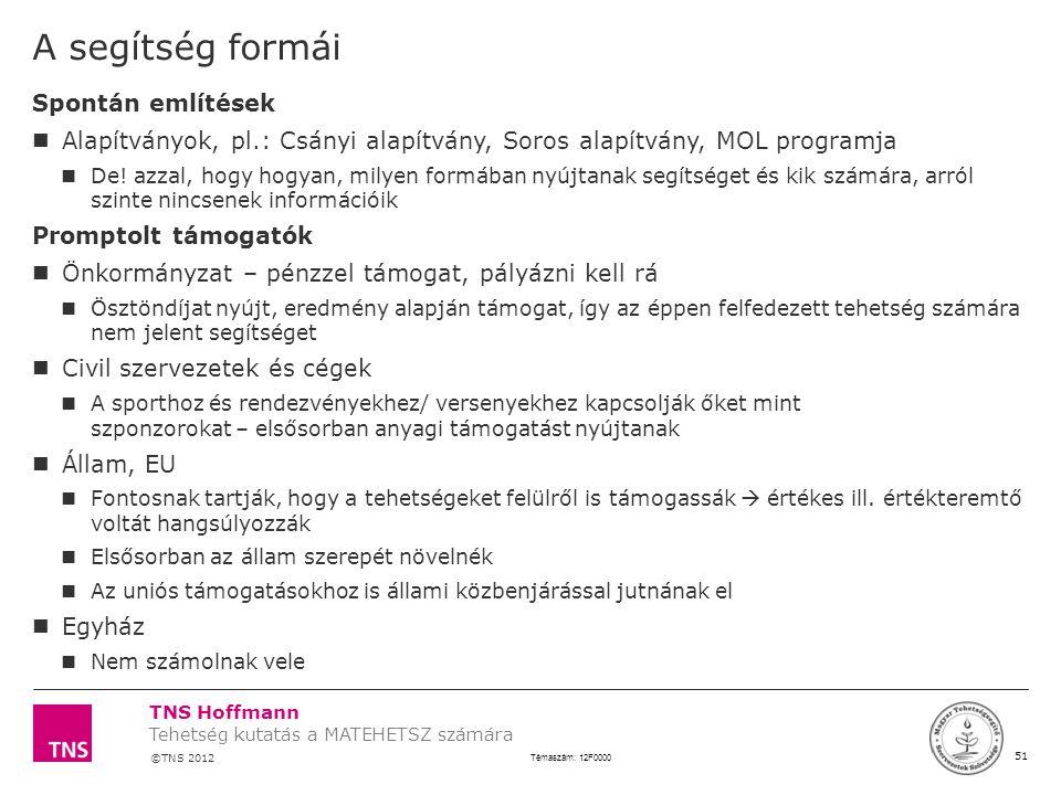 A segítség formái Spontán említések