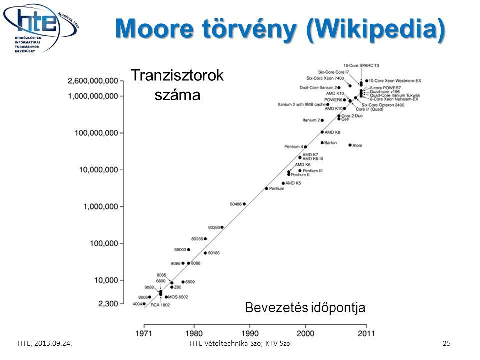 Moore törvény (Wikipedia)