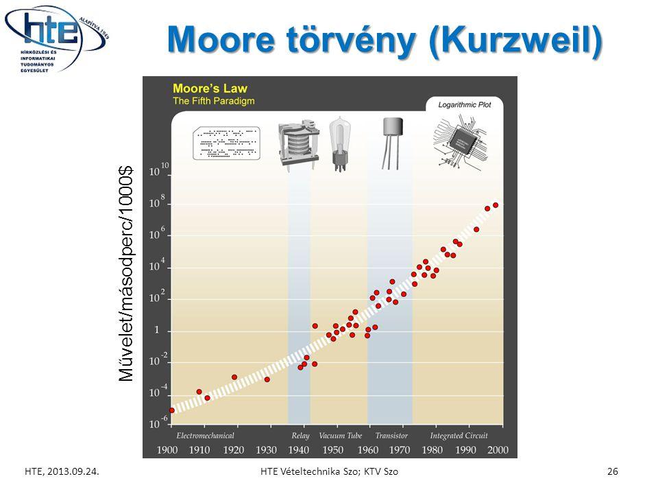 Moore törvény (Kurzweil)