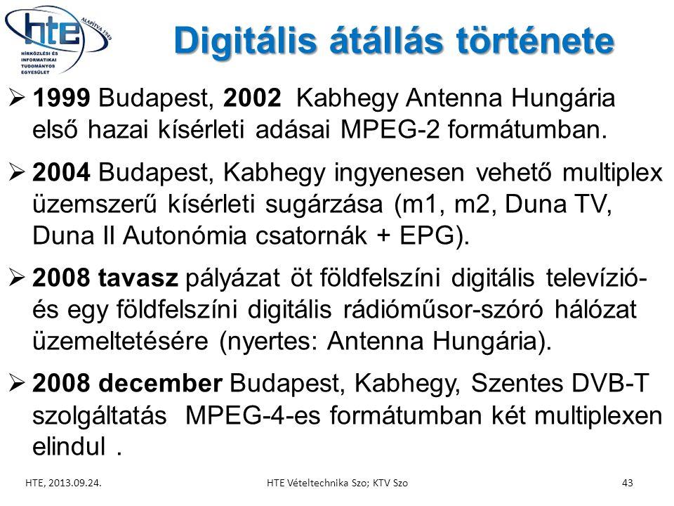 Digitális átállás története