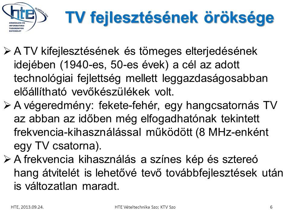 TV fejlesztésének öröksége
