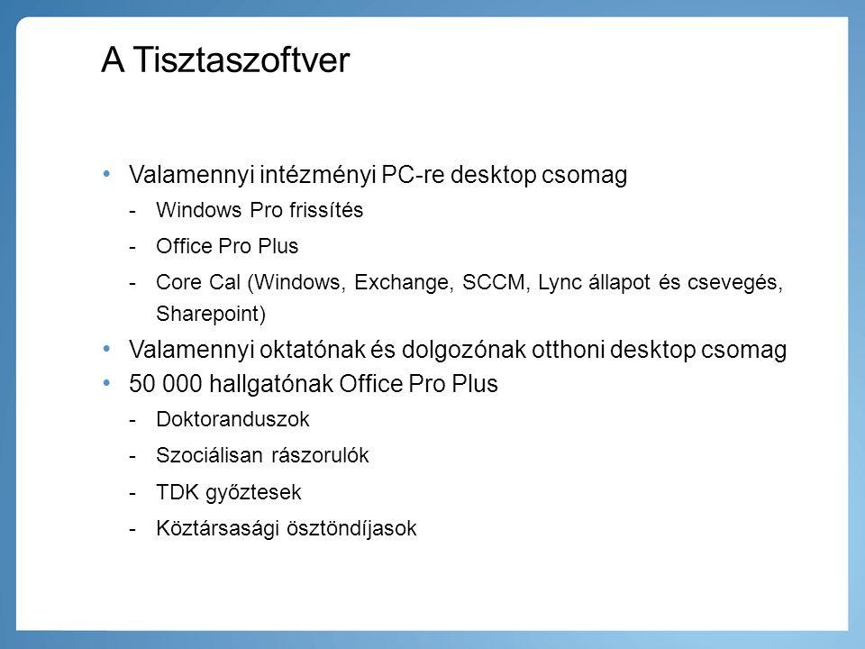A Tisztaszoftver Valamennyi intézményi PC-re desktop csomag