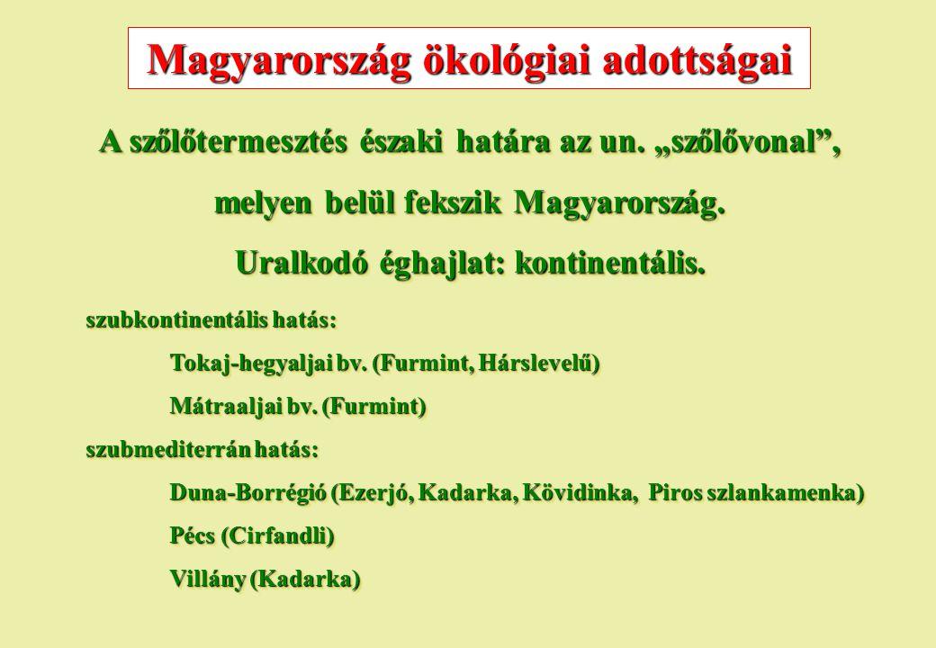 Magyarország ökológiai adottságai