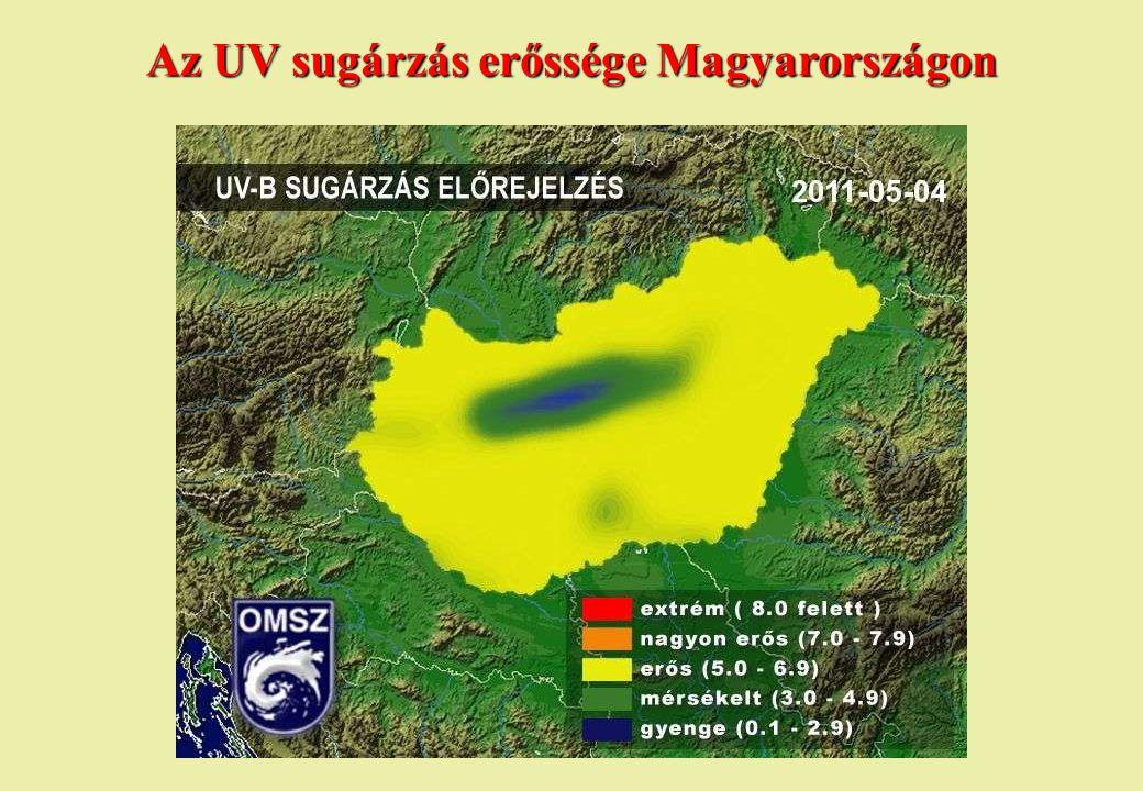 Az UV sugárzás erőssége Magyarországon