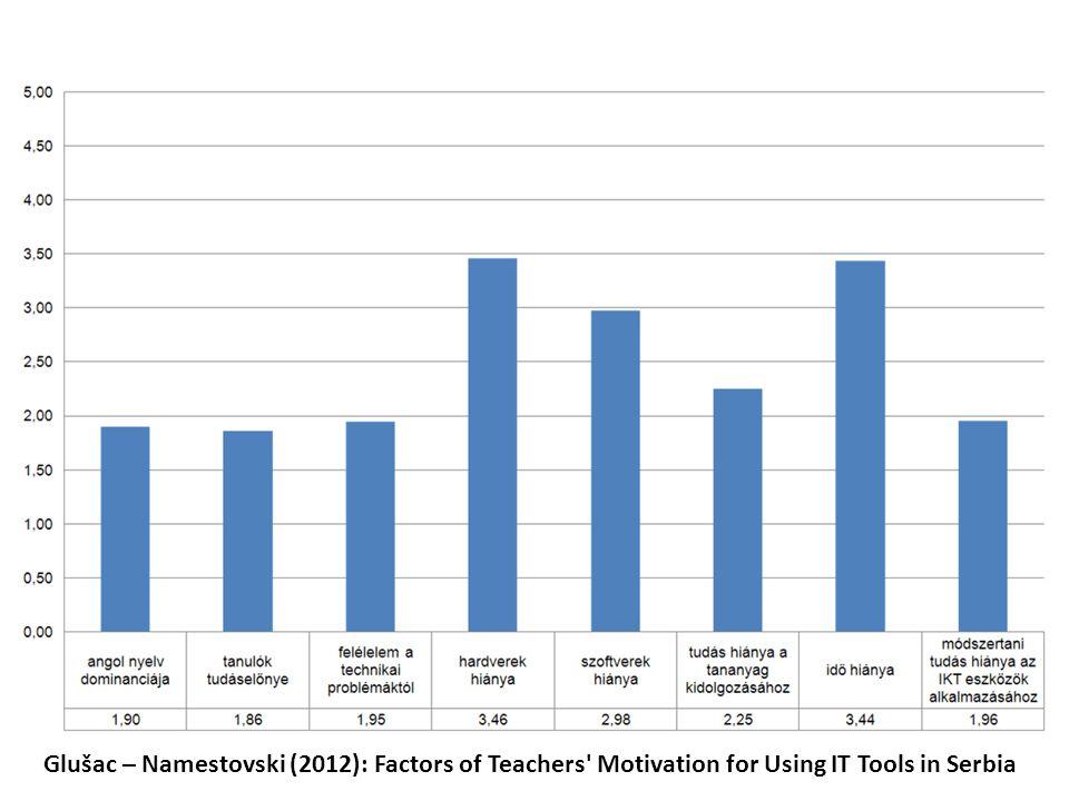 A pedagógusok és az IKT eszközök