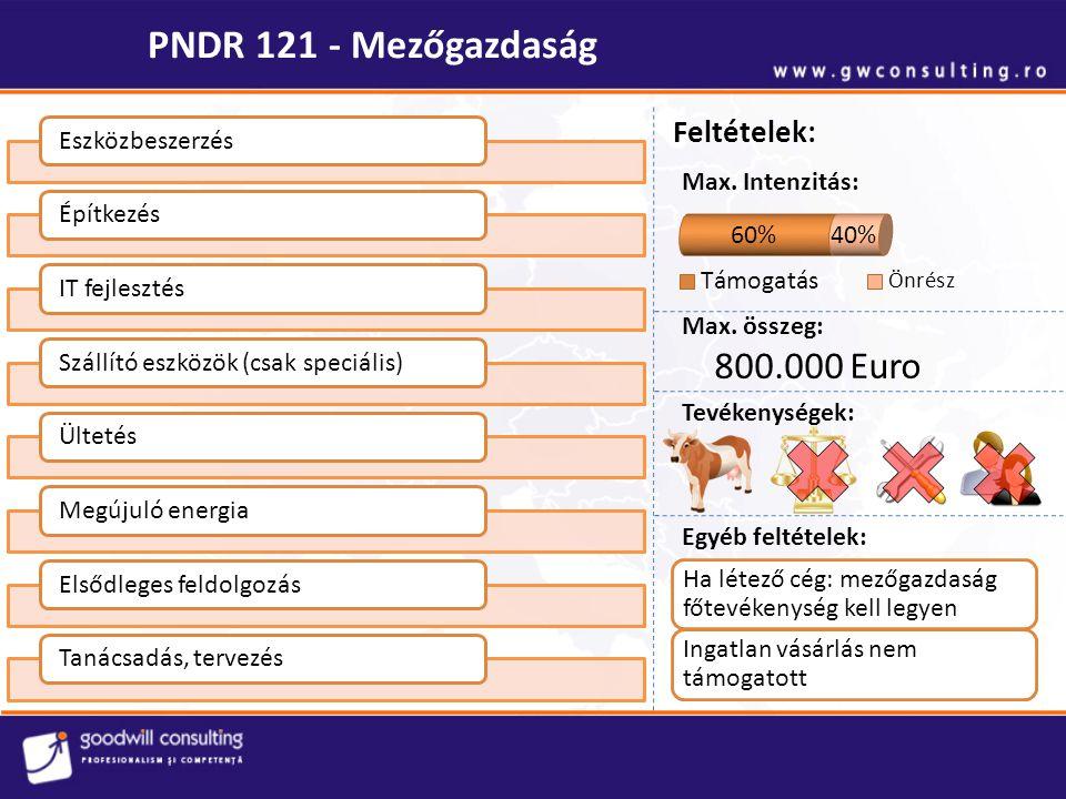 PNDR 121 - Mezőgazdaság 800.000 Euro Feltételek: Eszközbeszerzés
