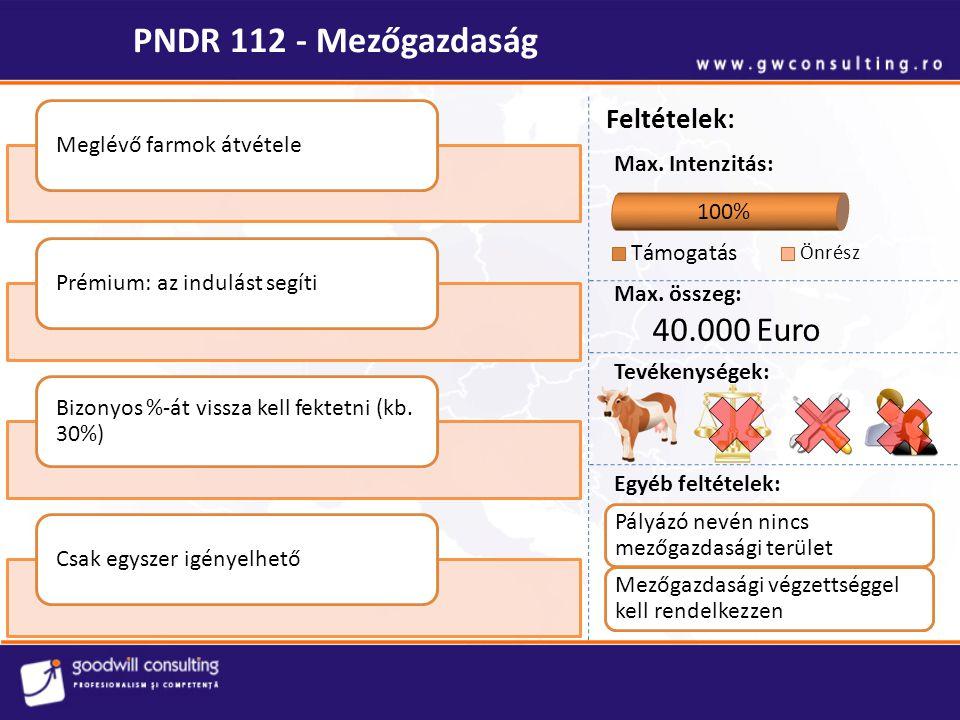 PNDR 112 - Mezőgazdaság 40.000 Euro Feltételek: