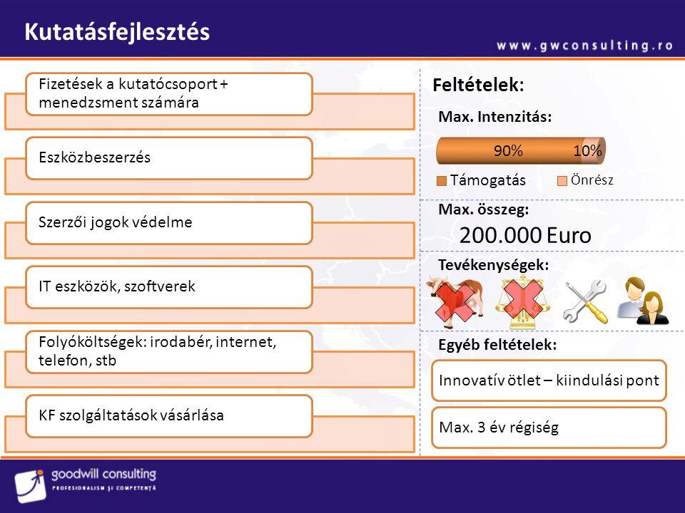 Kutatásfejlesztés 200.000 Euro Feltételek: