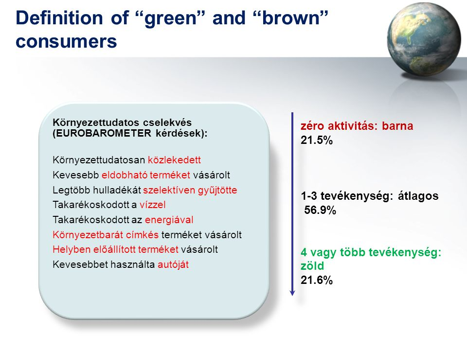 Definition of green and brown consumers