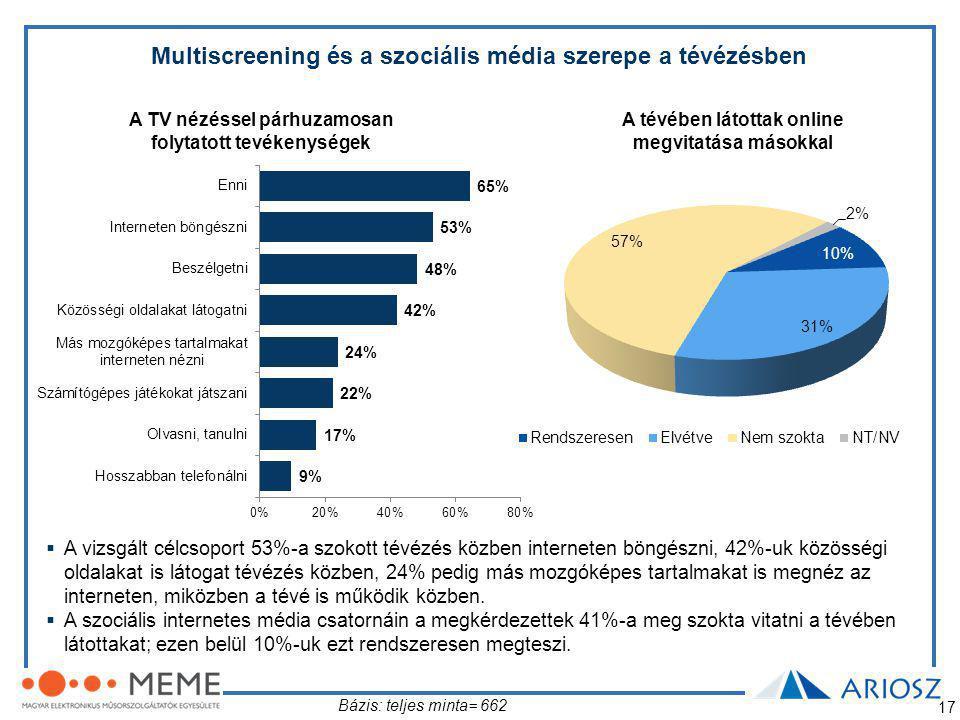 Multiscreening és a szociális média szerepe a tévézésben